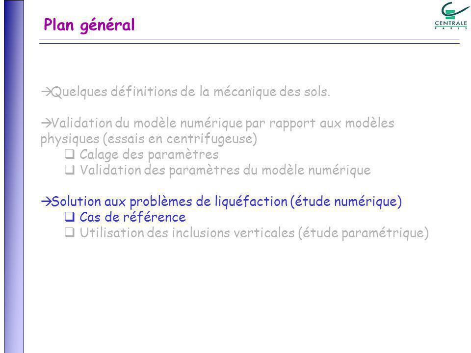 Plan général Quelques définitions de la mécanique des sols. Validation du modèle numérique par rapport aux modèles physiques (essais en centrifugeuse)