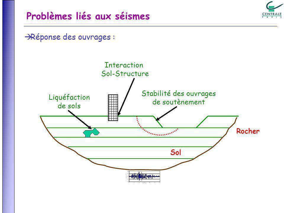 Rocher Sol Interaction Sol-Structure Stabilité des ouvrages de soutènement Problèmes liés aux séismes Réponse des ouvrages : Liquéfaction de sols