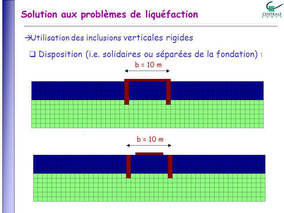 Solution aux problèmes de liquéfaction Disposition (i.e. solidaires ou séparées de la fondation) : Utilisation des inclusions verticales rigides