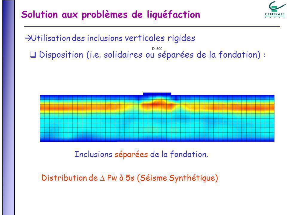 Solution aux problèmes de liquéfaction Utilisation des inclusions verticales rigides Disposition (i.e. solidaires ou séparées de la fondation) : Inclu