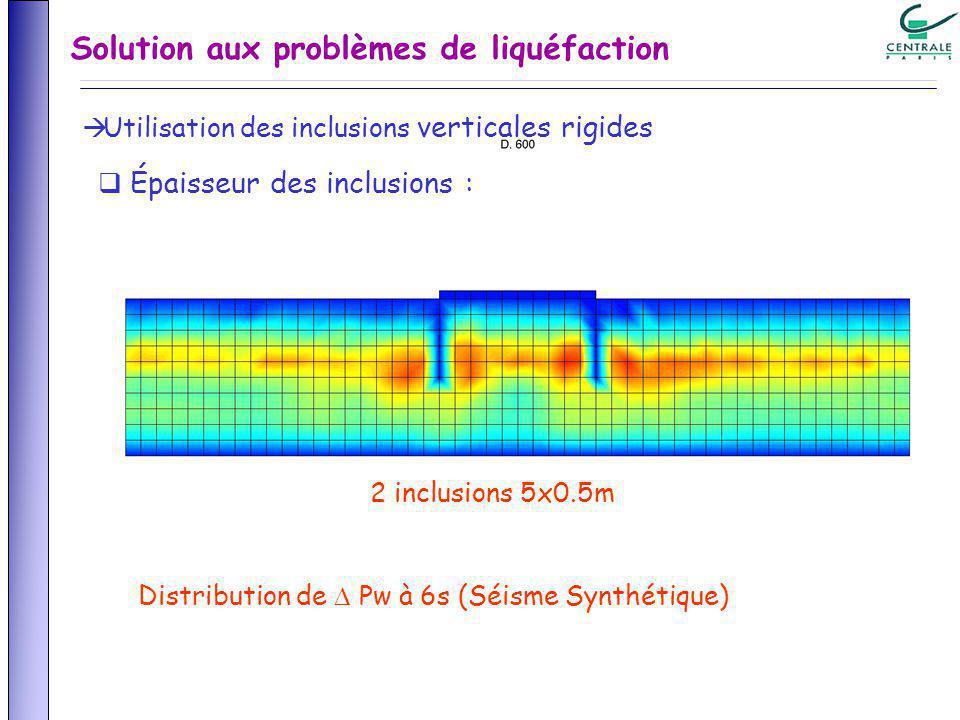 Solution aux problèmes de liquéfaction Utilisation des inclusions verticales rigides Épaisseur des inclusions : 2 inclusions 5x0.5m Distribution de Pw