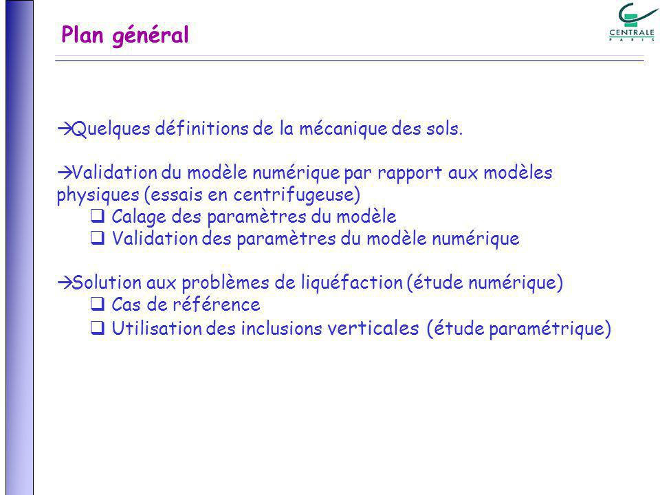 Quelques définitions de la mécanique des sols. Validation du modèle numérique par rapport aux modèles physiques (essais en centrifugeuse) Calage des p