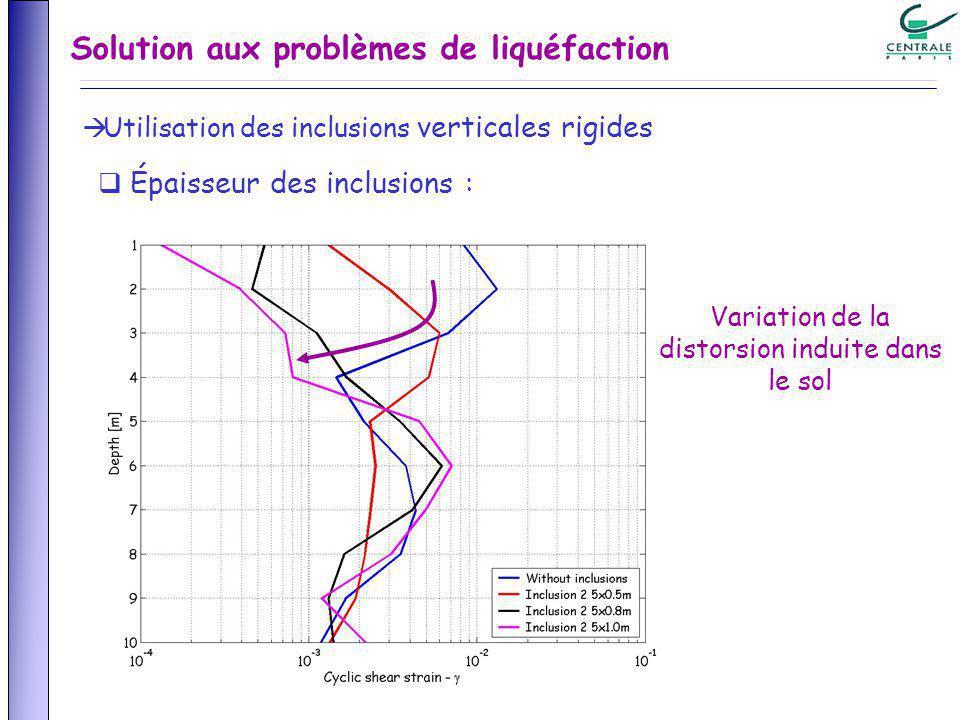 Solution aux problèmes de liquéfaction Utilisation des inclusions verticales rigides Épaisseur des inclusions : Variation de la distorsion induite dans le sol