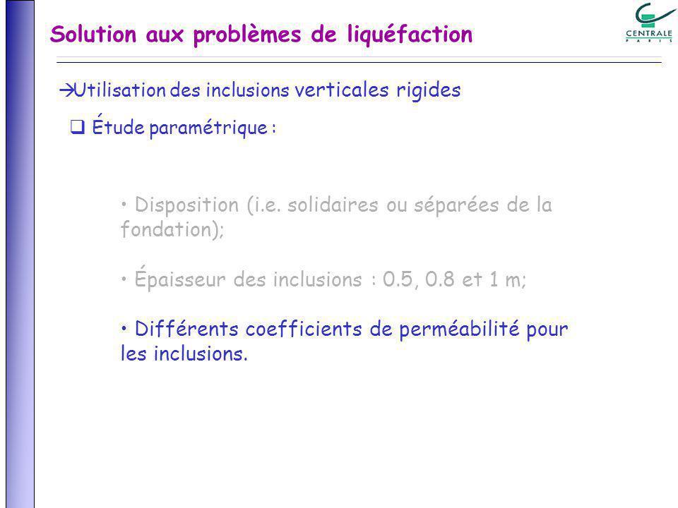 Disposition (i.e. solidaires ou séparées de la fondation); Épaisseur des inclusions : 0.5, 0.8 et 1 m; Différents coefficients de perméabilité pour le