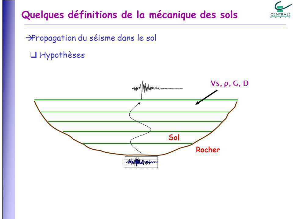 Rocher Sol Quelques définitions de la mécanique des sols Propagation du séisme dans le sol Hypothèses Vs, ρ, G, D