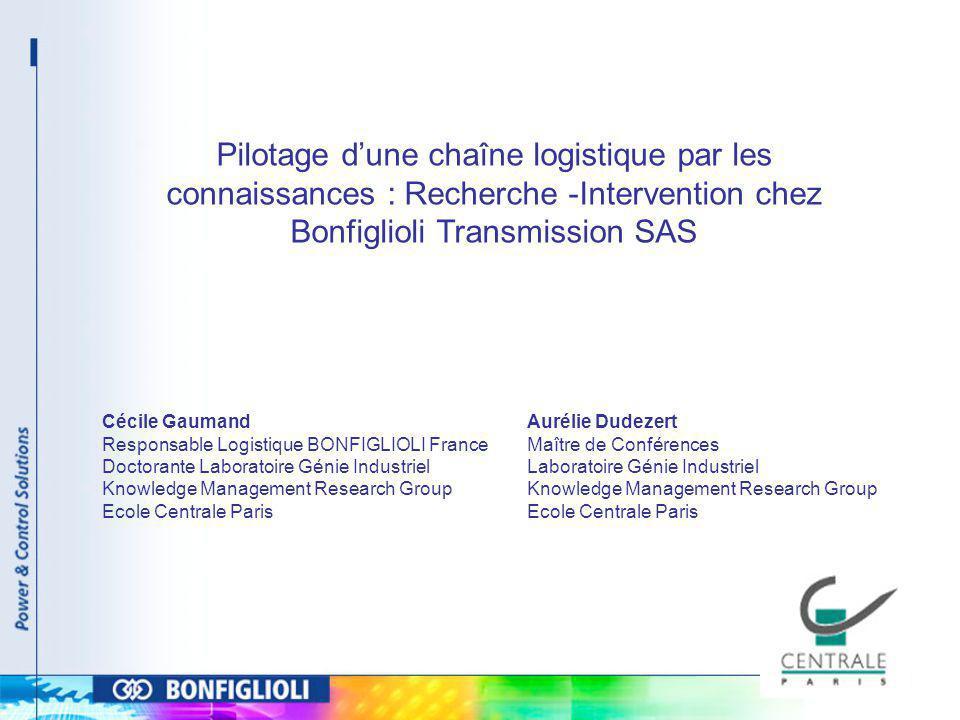 Pilotage dune chaîne logistique par les connaissances : Recherche -Intervention chez Bonfiglioli Transmission SAS Cécile Gaumand Responsable Logistiqu