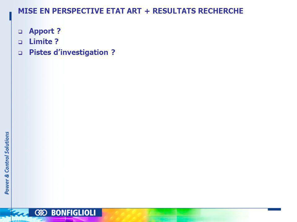 MISE EN PERSPECTIVE ETAT ART + RESULTATS RECHERCHE Apport ? Limite ? Pistes dinvestigation ?