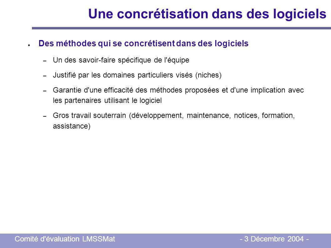 Comité d'évaluation LMSSMat - 3 Décembre 2004 - Une concrétisation dans des logiciels Des méthodes qui se concrétisent dans des logiciels – Un des sav