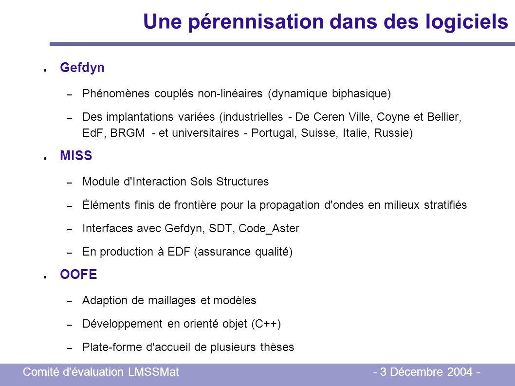 Comité d'évaluation LMSSMat - 3 Décembre 2004 - Une pérennisation dans des logiciels Gefdyn – Phénomènes couplés non-linéaires (dynamique biphasique)