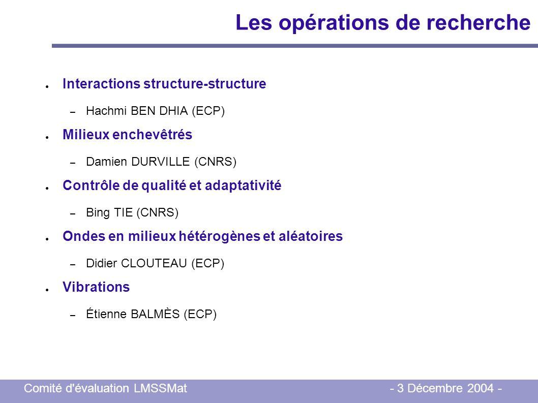 Comité d'évaluation LMSSMat - 3 Décembre 2004 - Les opérations de recherche Interactions structure-structure – Hachmi BEN DHIA (ECP) Milieux enchevêtr