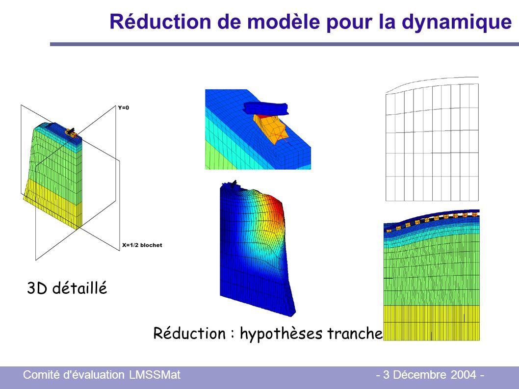 Comité d'évaluation LMSSMat - 3 Décembre 2004 - Réduction de modèle pour la dynamique 3D détaillé Réduction : hypothèses tranche