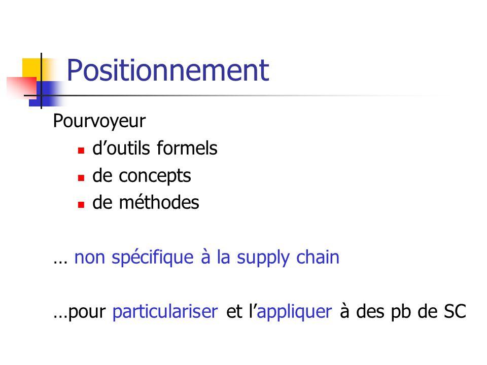 Positionnement Pourvoyeur doutils formels de concepts de méthodes … non spécifique à la supply chain …pour particulariser et lappliquer à des pb de SC