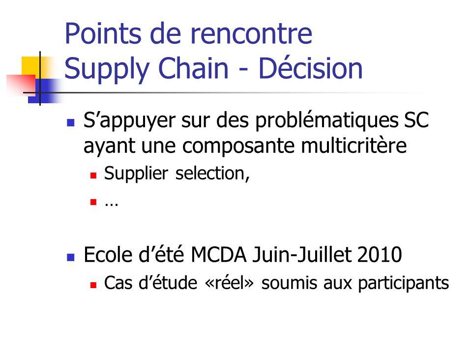 Points de rencontre Supply Chain - Décision Sappuyer sur des problématiques SC ayant une composante multicritère Supplier selection, … Ecole dété MCDA Juin-Juillet 2010 Cas détude «réel» soumis aux participants