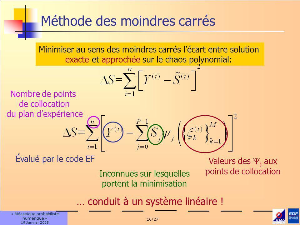 16/27 « Mécanique probabiliste numérique » 19 Janvier 2005 Méthode des moindres carrés Minimiser au sens des moindres carrés lécart entre solution exa
