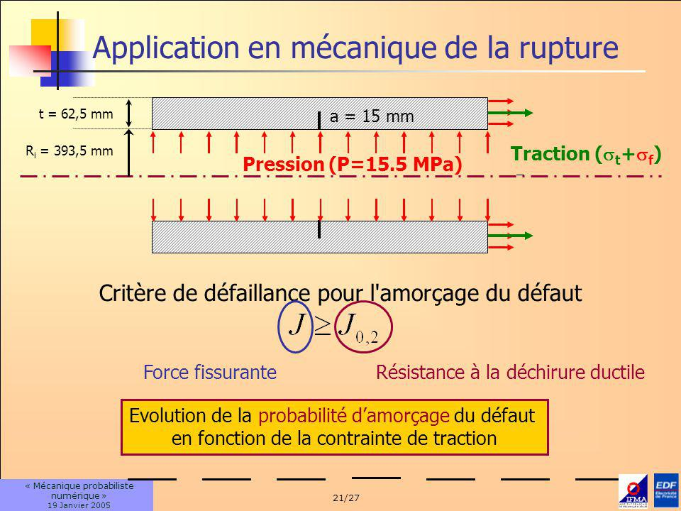 21/27 « Mécanique probabiliste numérique » 19 Janvier 2005 Application en mécanique de la rupture Traction ( t + f ) a = 15 mm Pression (P=15.5 MPa) Critère de défaillance pour l amorçage du défaut Résistance à la déchirure ductile Force fissurante Evolution de la probabilité damorçage du défaut en fonction de la contrainte de traction t = 62,5 mm R i = 393,5 mm