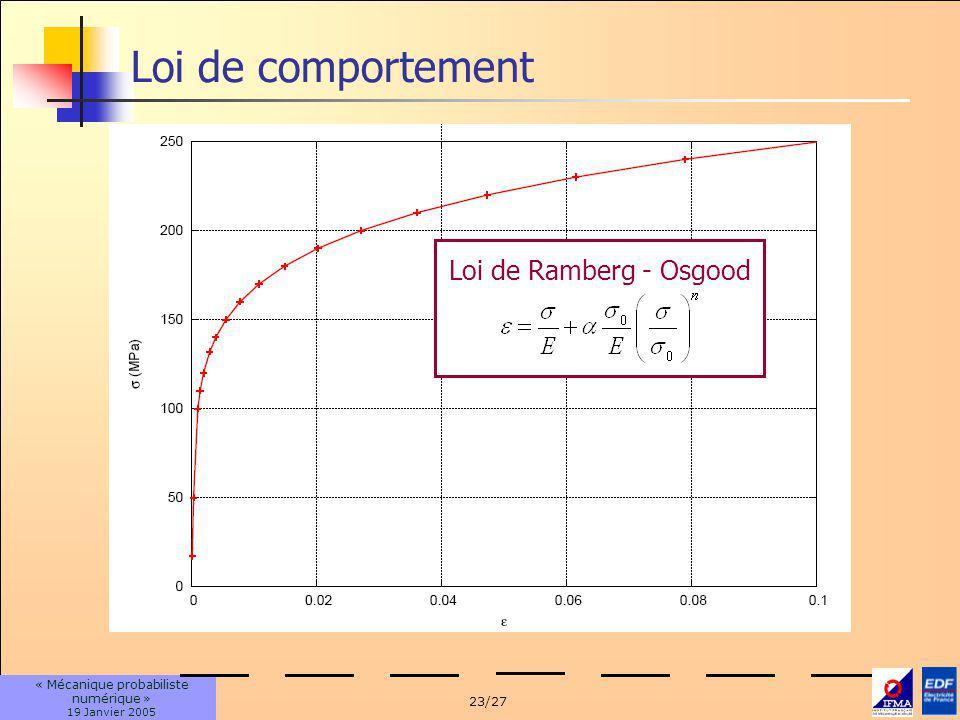 23/27 « Mécanique probabiliste numérique » 19 Janvier 2005 Loi de comportement Loi de Ramberg - Osgood