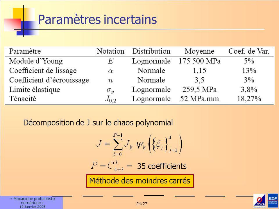 24/27 « Mécanique probabiliste numérique » 19 Janvier 2005 Paramètres incertains Décomposition de J sur le chaos polynomial 35 coefficients Méthode des moindres carrés