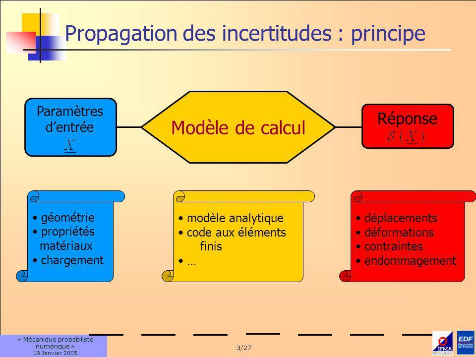 3/27 « Mécanique probabiliste numérique » 19 Janvier 2005 modèle analytique code aux éléments finis … déplacements déformations contraintes endommagem