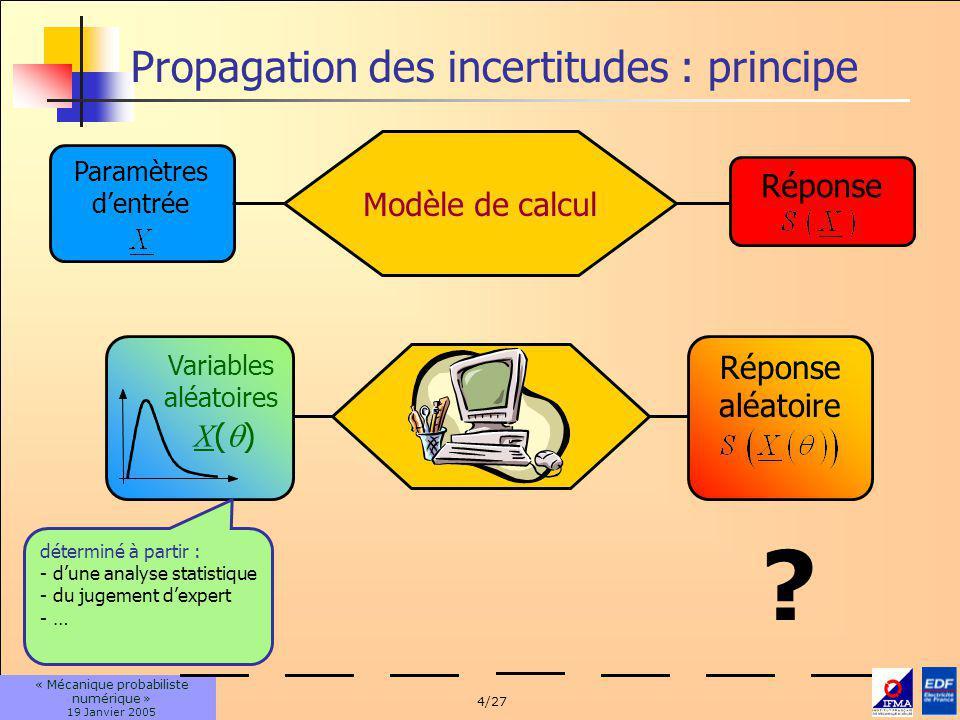 4/27 « Mécanique probabiliste numérique » 19 Janvier 2005 Propagation des incertitudes : principe Réponse Paramètres dentrée Modèle de calcul Réponse aléatoire Variables aléatoires X ( ) .