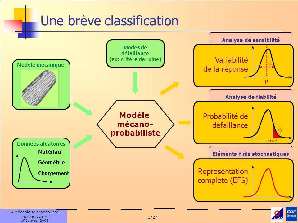 6/27 « Mécanique probabiliste numérique » 19 Janvier 2005 Simulation de Monte Carlo Tirage des variables aléatoires dentrée Tendance centrale : Probabilité de défaillance Réponse