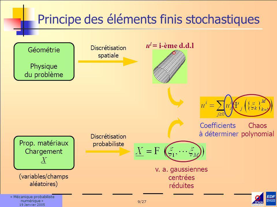 10/27 « Mécanique probabiliste numérique » 19 Janvier 2005 Chaos polynomial- Définition Famille de v.a gaussiennes centrées réduites indépendantes Séquence dentiers Polynôme dHermite multidimensionnel Chaos de degré p, dordre M : ensemble des polynômes dHermite multidimensionnels, de degré <= p basé sur M gaussiennes Dimension : Exemple :M = 2, p = 3 : P = 10