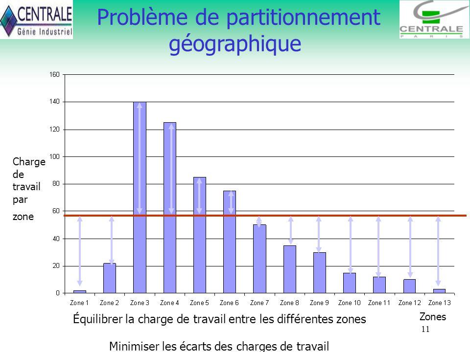 11 Équilibrer la charge de travail entre les différentes zones Minimiser les écarts des charges de travail Problème de partitionnement géographique Zo