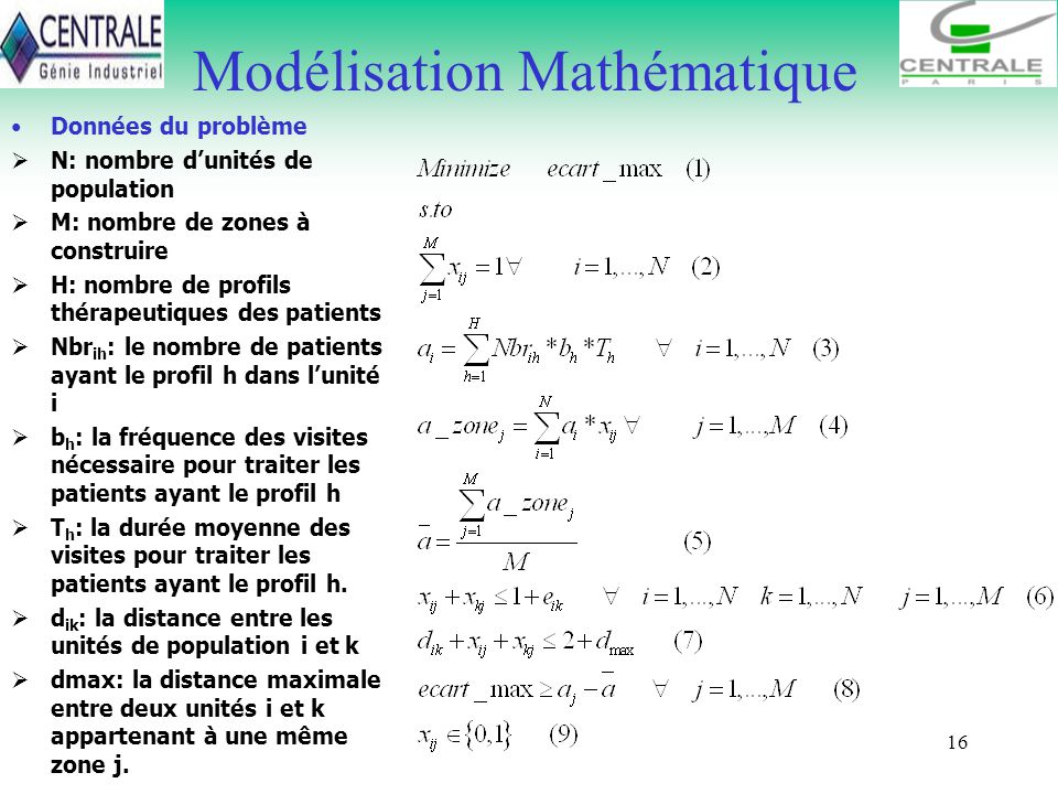 16 Modélisation Mathématique Données du problème N: nombre dunités de population M: nombre de zones à construire H: nombre de profils thérapeutiques d