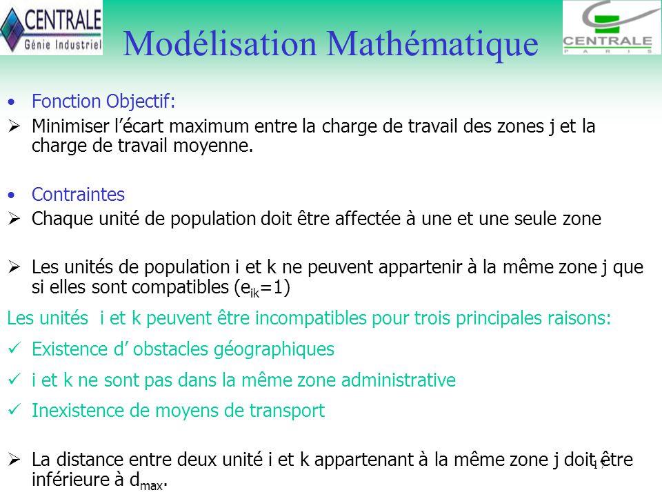 17 Modélisation Mathématique Fonction Objectif: Minimiser lécart maximum entre la charge de travail des zones j et la charge de travail moyenne. Contr