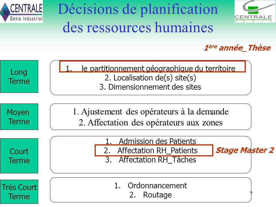 7 Décisions de planification des ressources humaines 1. le partitionnement géographique du territoire 2. Localisation de(s) site(s) 3. Dimensionnement