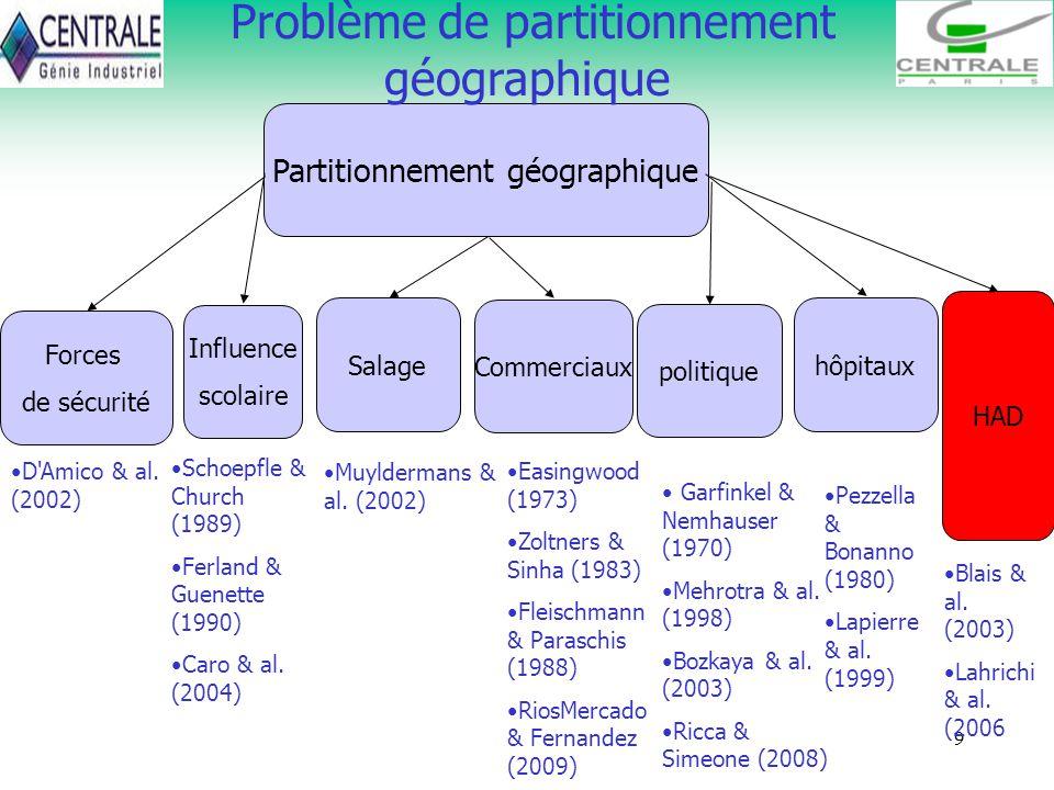 9 Partitionnement géographique D'Amico & al. (2002) Forces de sécurité Influence scolaire Schoepfle & Church (1989) Ferland & Guenette (1990) Caro & a