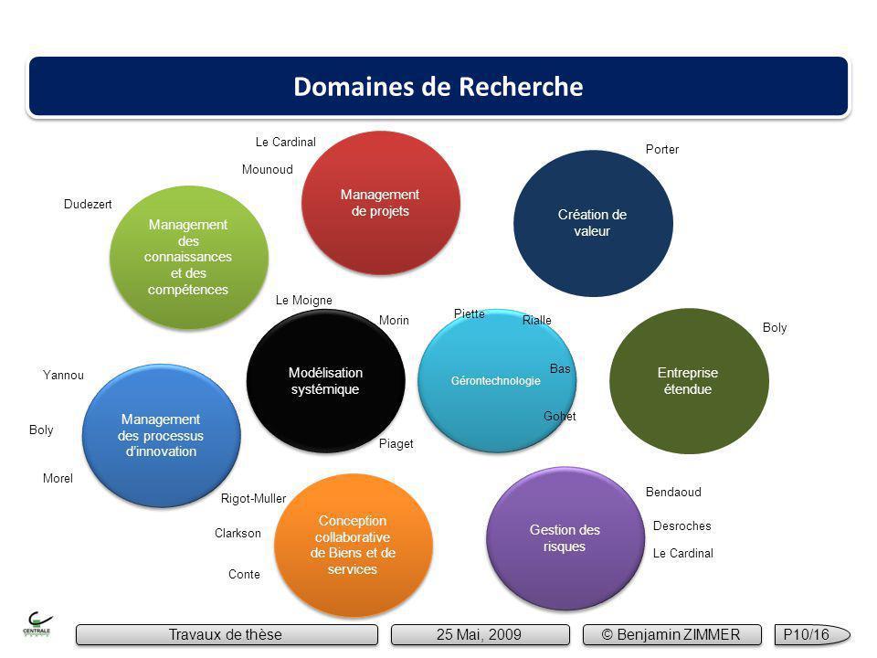 Domaines de Recherche Management des connaissances et des compétences Management de projets Conception collaborative de Biens et de services Modélisat