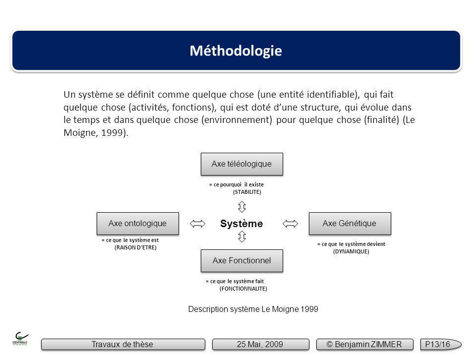 Un système se définit comme quelque chose (une entité identifiable), qui fait quelque chose (activités, fonctions), qui est doté dune structure, qui évolue dans le temps et dans quelque chose (environnement) pour quelque chose (finalité) (Le Moigne, 1999).