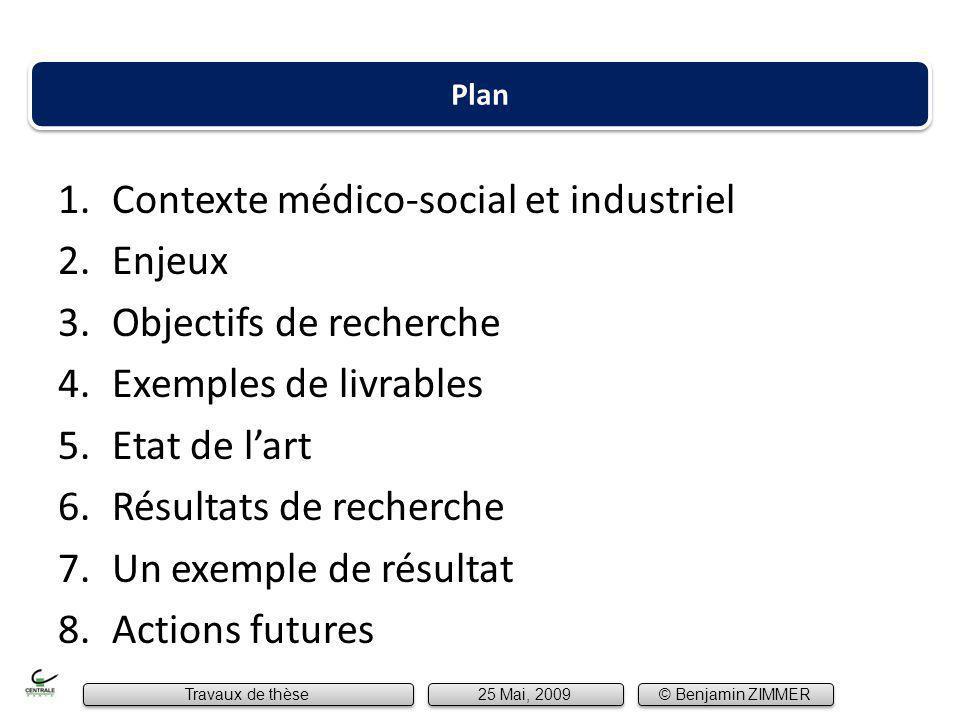 1.Contexte médico-social et industriel 2.Enjeux 3.Objectifs de recherche 4.Exemples de livrables 5.Etat de lart 6.Résultats de recherche 7.Un exemple