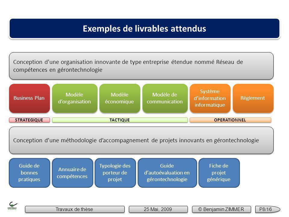 Exemples de livrables attendus Conception dune méthodologie daccompagnement de projets innovants en gérontechnologie Conception dune organisation inno