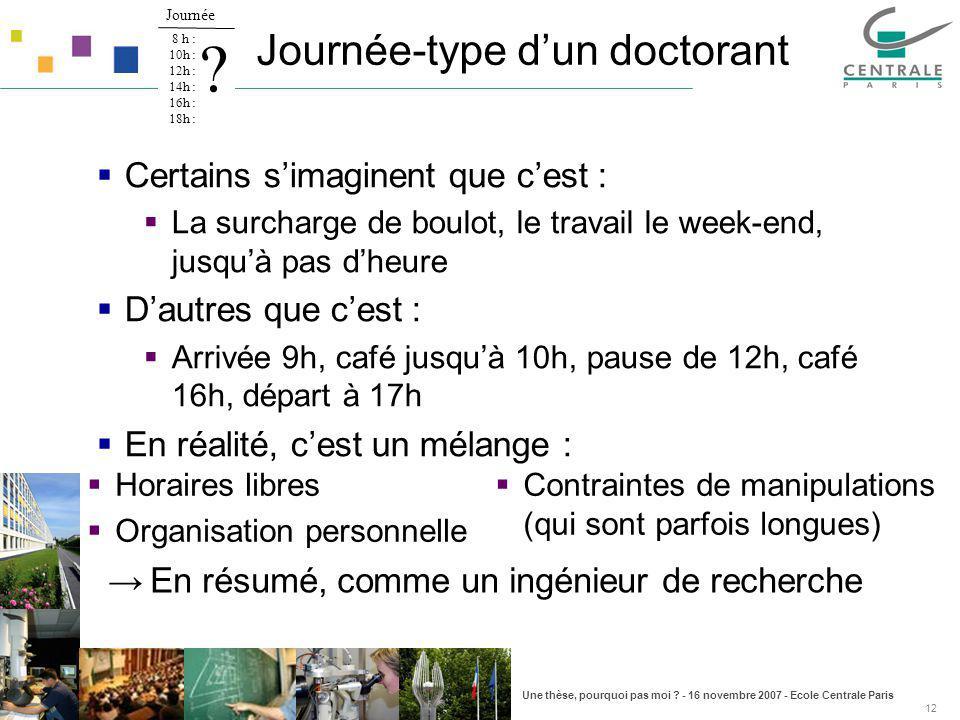Une thèse, pourquoi pas moi ? - 16 novembre 2007 - Ecole Centrale Paris 12 Journée-type dun doctorant Certains simaginent que cest : La surcharge de b