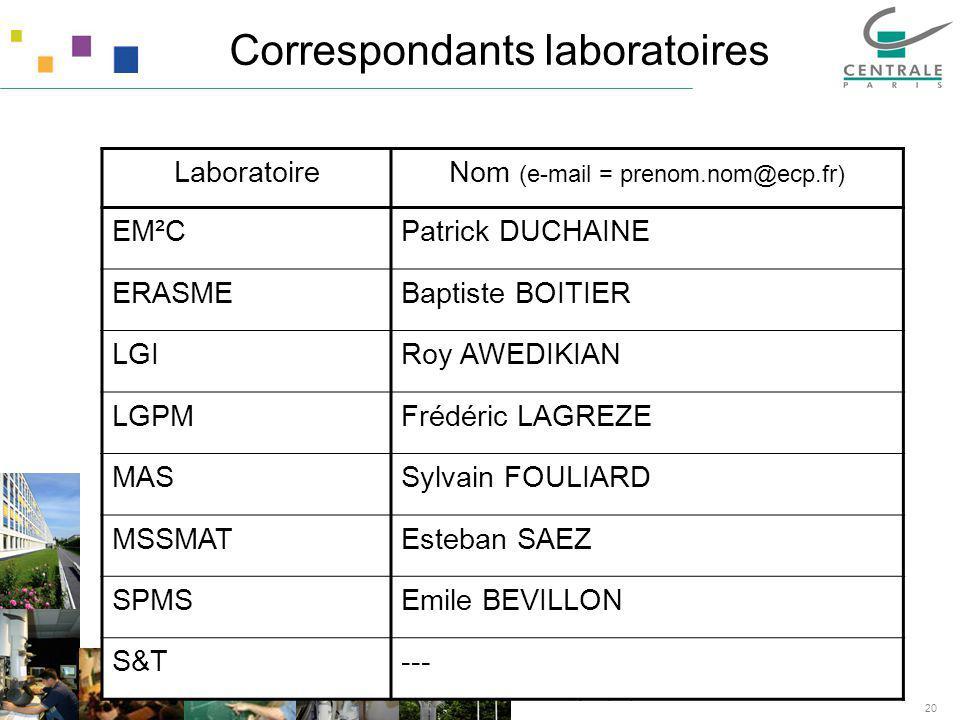 Une thèse, pourquoi pas moi ? - 16 novembre 2007 - Ecole Centrale Paris 20 Correspondants laboratoires LaboratoireNom (e-mail = prenom.nom@ecp.fr) EM²