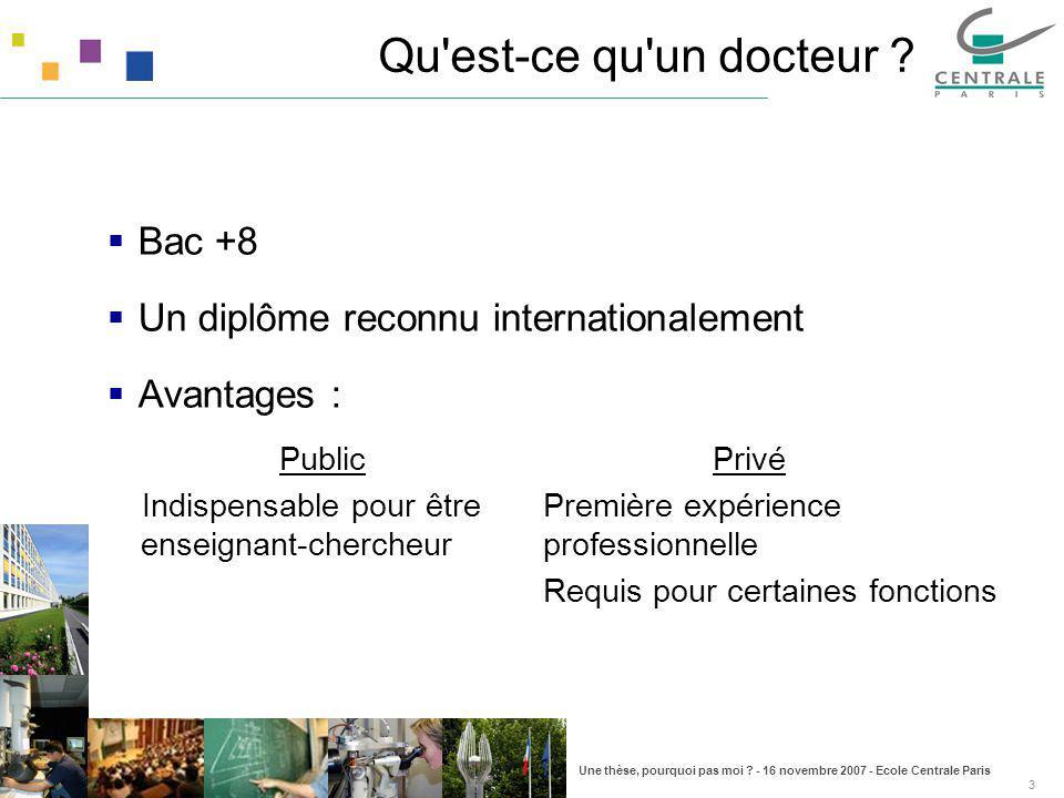 Une thèse, pourquoi pas moi ? - 16 novembre 2007 - Ecole Centrale Paris 3 Qu'est-ce qu'un docteur ? Bac +8 Un diplôme reconnu internationalement Avant