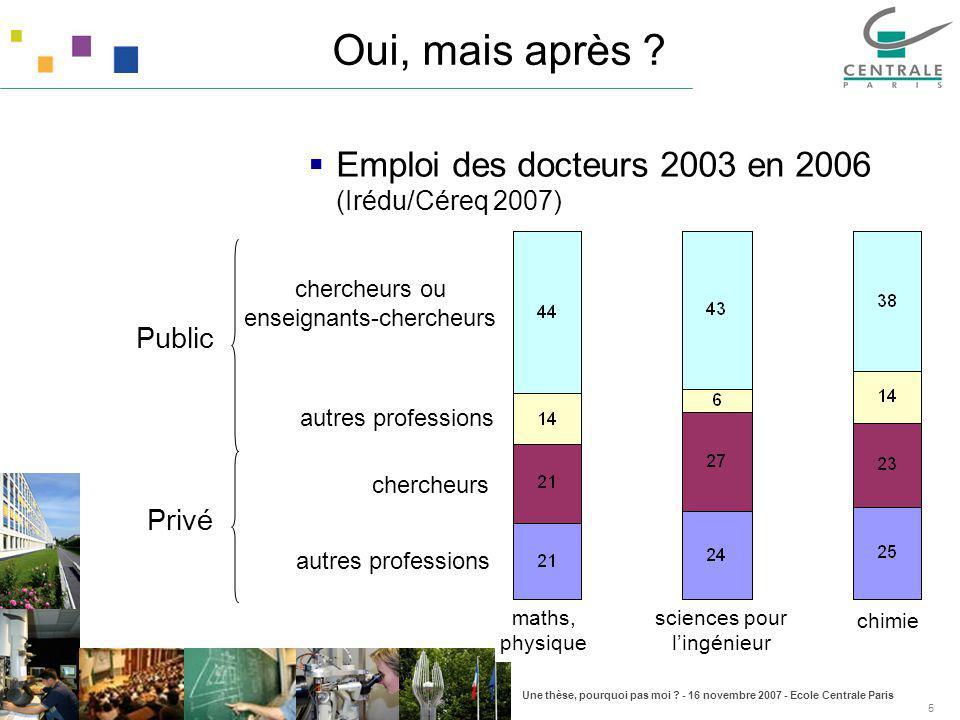 Une thèse, pourquoi pas moi ? - 16 novembre 2007 - Ecole Centrale Paris 5 Oui, mais après ? Emploi des docteurs 2003 en 2006 (Irédu/Céreq 2007) Public