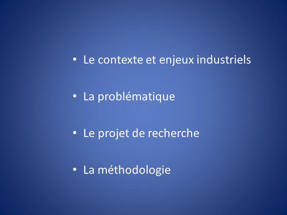 Le contexte et enjeux industriels La problématique Le projet de recherche La méthodologie
