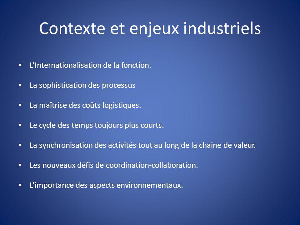 Contexte et enjeux industriels LInternationalisation de la fonction. La sophistication des processus La maîtrise des coûts logistiques. Le cycle des t