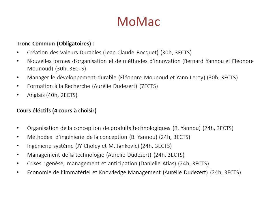 MoMac Tronc Commun (Obligatoires) : Création des Valeurs Durables (Jean-Claude Bocquet) (30h, 3ECTS) Nouvelles formes dorganisation et de méthodes din