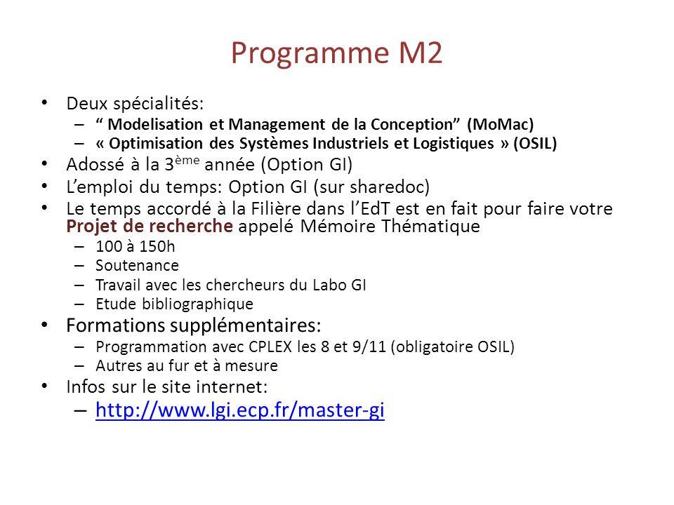 Programme M2 Deux spécialités: – Modelisation et Management de la Conception (MoMac) – « Optimisation des Systèmes Industriels et Logistiques » (OSIL)