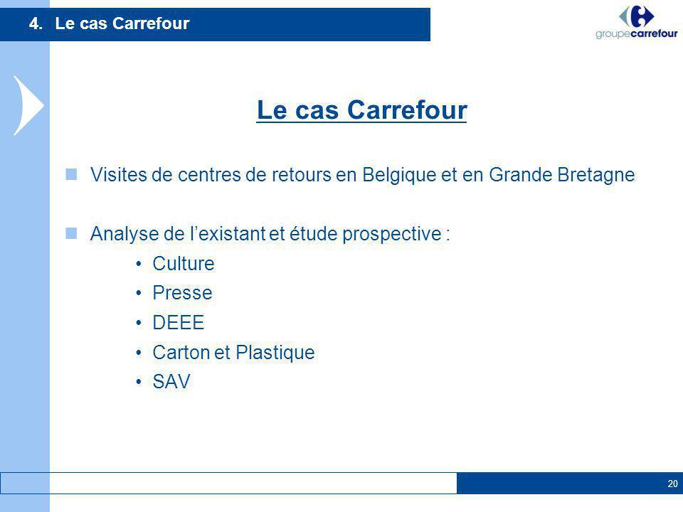 20 Visites de centres de retours en Belgique et en Grande Bretagne Analyse de lexistant et étude prospective : Culture Presse DEEE Carton et Plastique