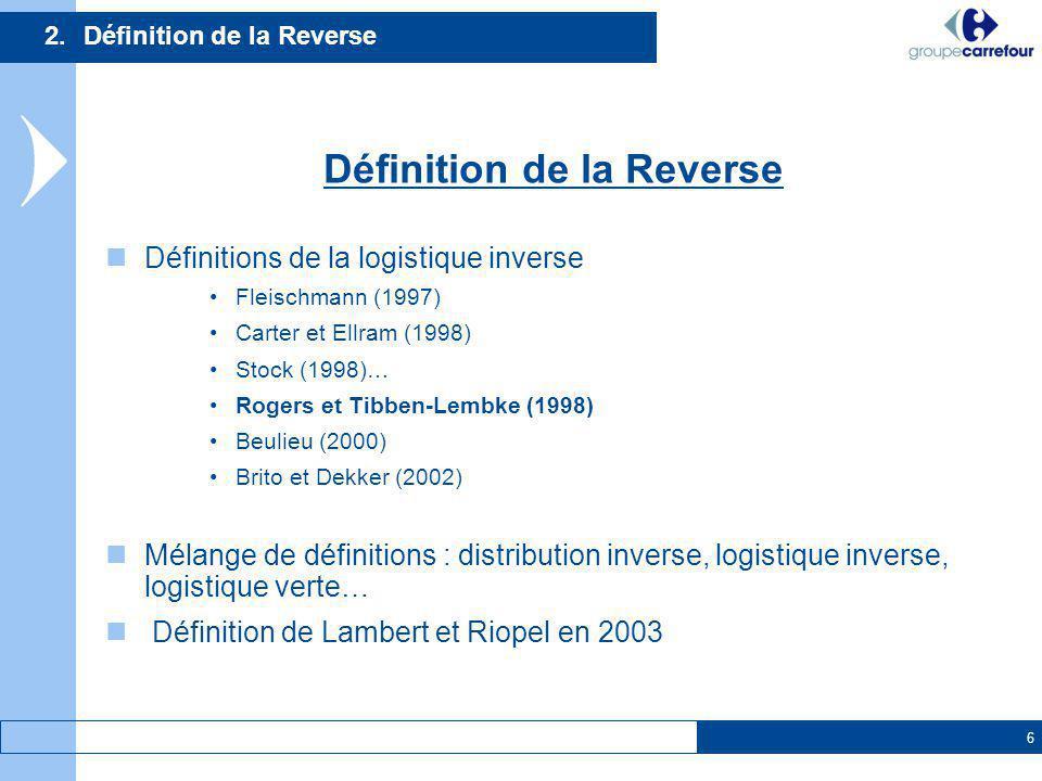 6 2.Définition de la Reverse Définition de la Reverse Définitions de la logistique inverse Fleischmann (1997) Carter et Ellram (1998) Stock (1998)… Ro