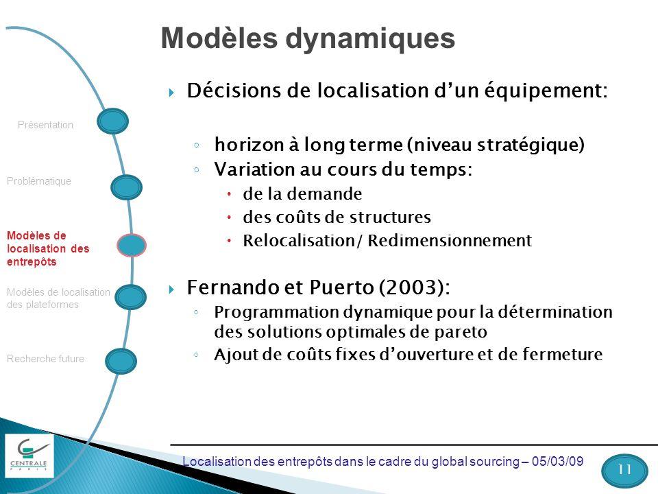 Problématique Recherche future Modèles de localisation des plateformes Modèles de localisation des entrepôts Présentation Modèles dynamiques Décisions