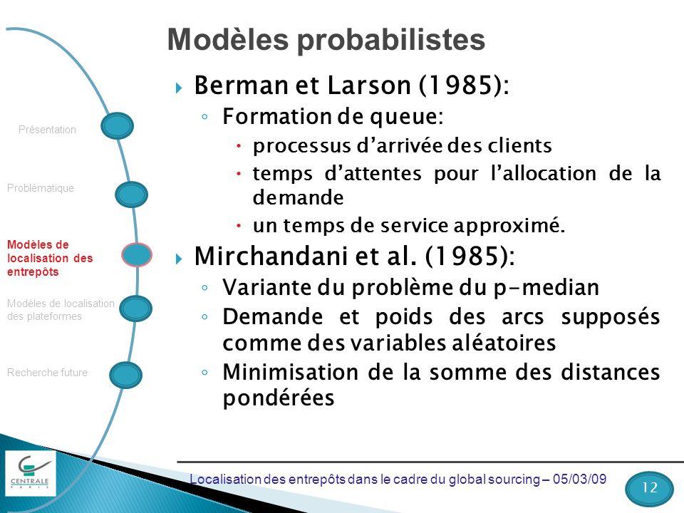 Problématique Recherche future Modèles de localisation des plateformes Modèles de localisation des entrepôts Présentation Modèles probabilistes Berman et Larson (1985): Formation de queue: processus darrivée des clients temps dattentes pour lallocation de la demande un temps de service approximé.
