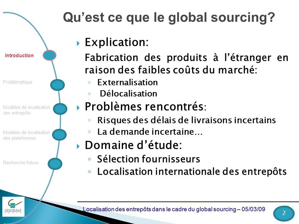 Explication: Fabrication des produits à létranger en raison des faibles coûts du marché: Externalisation Délocalisation Problèmes rencontrés : Risques