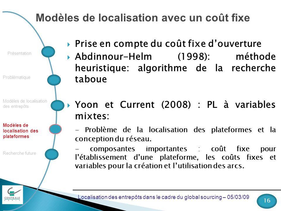 Problématique Recherche future Modèles de localisation des plateformes Présentation Modèles de localisation des entrepôts Modèles de localisation avec