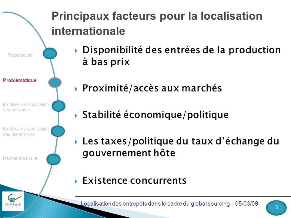 Disponibilité des entrées de la production à bas prix Proximité/accès aux marchés Stabilité économique/politique Les taxes/politique du taux déchange