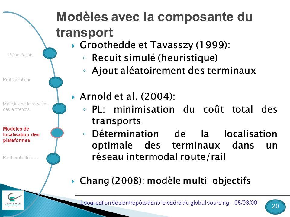 Problématique Recherche future Modèles de localisation des plateformes Présentation Modèles de localisation des entrepôts Modèles avec la composante du transport Groothedde et Tavasszy (1999): Recuit simulé (heuristique) Ajout aléatoirement des terminaux Arnold et al.